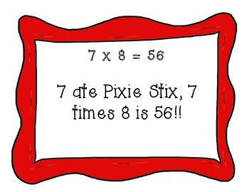 Multiplication Rhyme Posters - SAMPLE