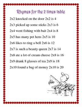 Multiplication Rhymes 2 to 10