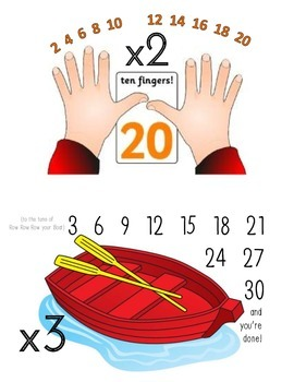 Multiplication Rhymes and Songs
