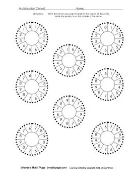 Multiplication Ring