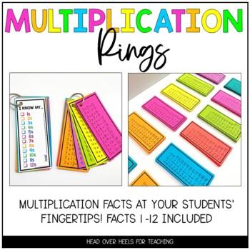 Multiplication Rings
