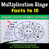 Multiplication Fact Rings for Fact Fluency