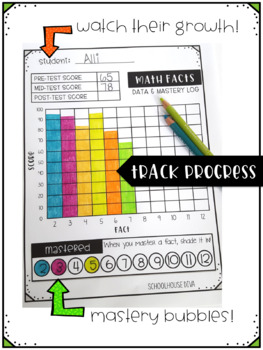 Multiplication Facts Data Notebook