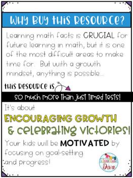 Growth Mindset Math Facts Fluency
