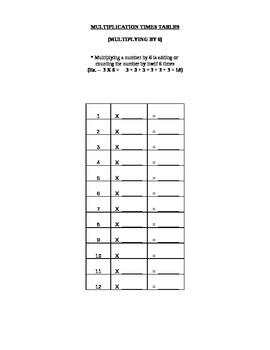Multiplication Rule Book
