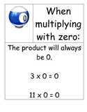 Multiplication Rules Posters