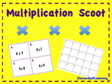 Multiplication Scoot/ Task Cards