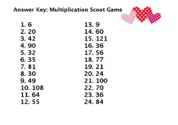 Multiplication Scoot Freebie (Valentine's Day Theme)