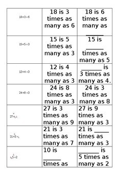Multiplication Sentences and Equations