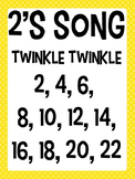 Multiplication Skip Count Songs