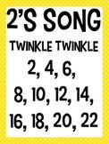 Multiplication Skip Count Songs