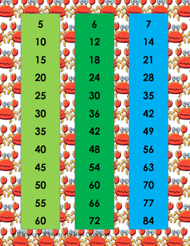 Multiplication Skip Counting Bracelets 0-12