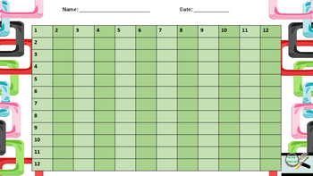 Multiplication-Skip Counting Chart