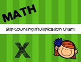 Multiplication Skip Counting Chart