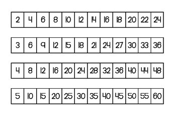 Multiplication Skip counting Strips