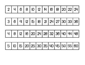 Multiplication Skip Counting Strips By Stephanie Wyatt Tpt