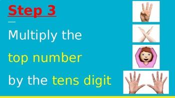 Multidigit Multiplication Slides (TPR)