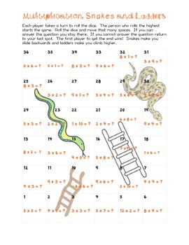 Multiplication Snakes & Ladders