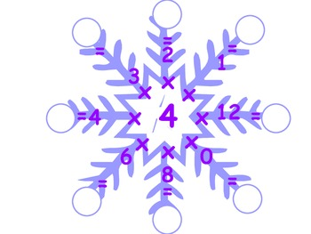 Multiplication Snowflake