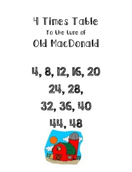 Multiplication Songs Print Out