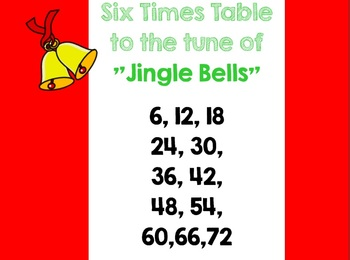 Multiplication Songs with Sound Clips