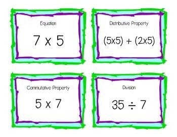 Multiplication Sort