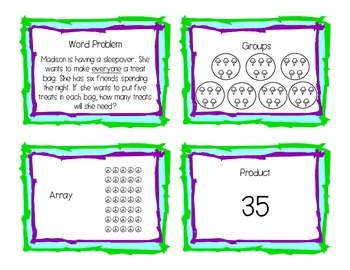 Multiplication Sort