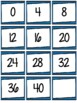 Multiplication Sort and Game Cards