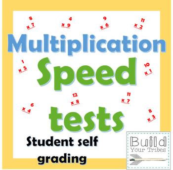 Multiplication Speed Tests--Multiplication MADNESS