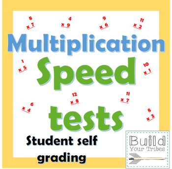 Multiplication Speed Tests--Multiplication MADNESS