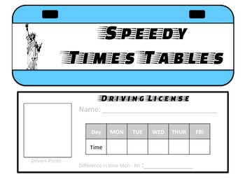 Multiplication  - Speedy Tables Game