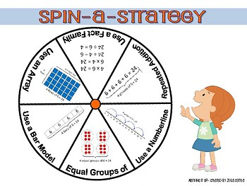 Multiplication Strategies / Multiplication Representations