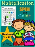 Multiplication Spin and Color