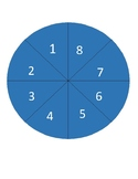 Multiplication Spin and Roll