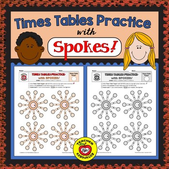 MULTIPLICATION FACTS SPOKES PRACTICE - The Handy Hands Way!