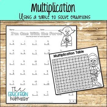 Multiplication Star Wars