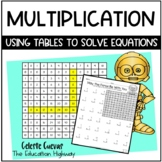 Multiplication Star Wars