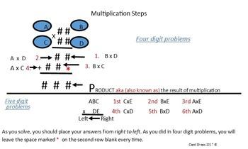 Multiplication Steps for Figuring