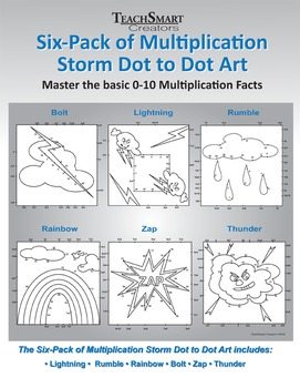 Multiplication Storm Dot to Dot Art