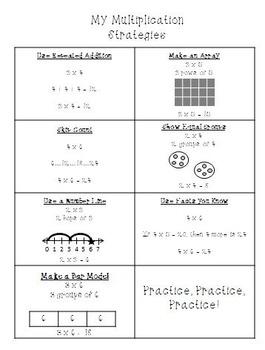 Multiplication Strategies