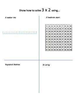 Common Core Multiplication Strategies for Facts 2-10