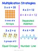 Multiplication Strategies Anchor Chart - Poster and Interactive Notebook Pages