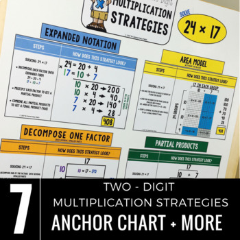 Multiplication Strategies Anchor Chart - Two Digit Numbers