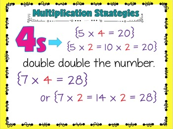 Multiplication Strategies Anchor Chart and PowerPoint