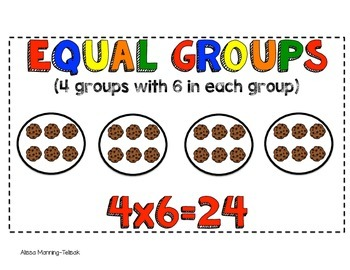 Multiplication Strategies Anchor Chart/Poster (Freebie)