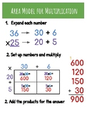 Multiplication Strategies Anchor Charts