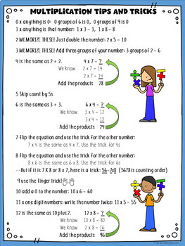 Multiplication Strategies BASIC FACTS