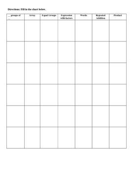 Multiplication Strategies Chart