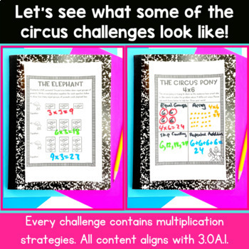 Multiplication Strategies - Circus Classroom Transformation