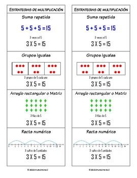Multiplication Strategies - Estrategias de Multiplicación - Spanish